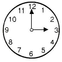 Son las 3 de la mañana
